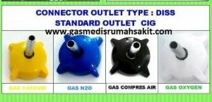 Distributor-Gas-Medis-Rumah-Sakit-Conector-CIG