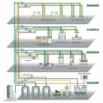 Perusahaan-Gas-Medis-Rumah-Sakit-Arsitektur
