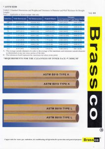 brassco Copper Pipe