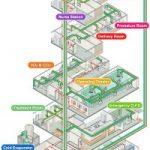 Perusahaan Gas Medis Rumah Sakit Di Jatinegara Jakarta Timur